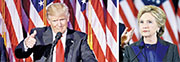 美國大選中,共和黨的特朗普(左圖)在民調一直稍微落後下,擊敗民主黨希拉裡(右圖),成為第45任美國總統。