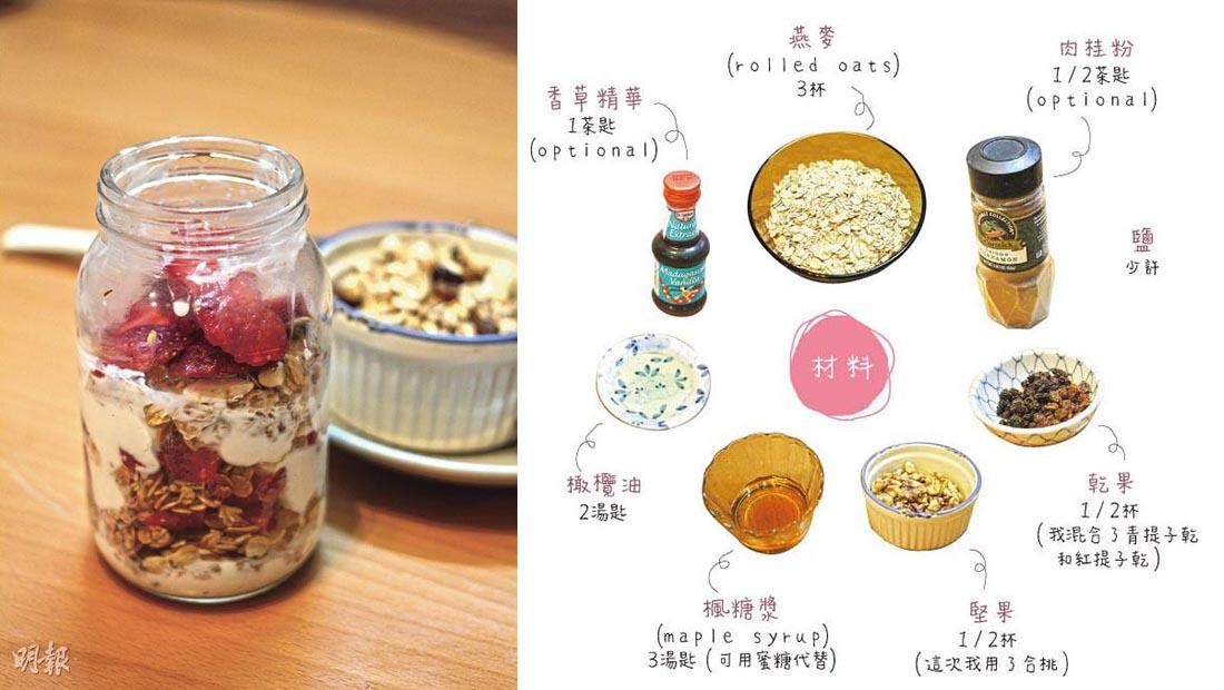 Granola (Mingpao Photo)