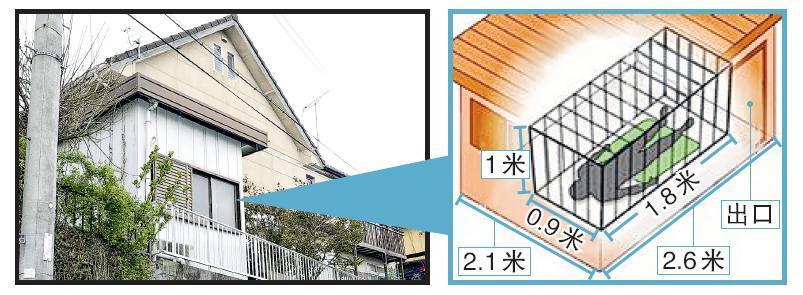 42歲男事主多年來被禁錮主屋旁小屋的木籠內,根據日本媒體繪製的示意圖(右圖),木籠大約一塊榻榻米大小,高度1米。(網上圖片)
