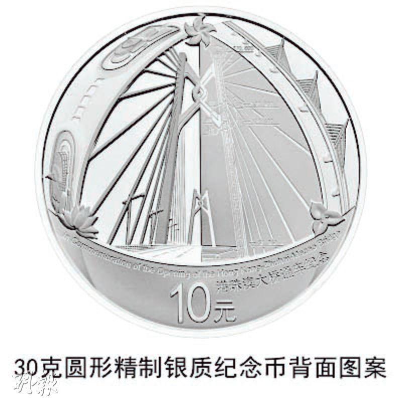 紀念幣實物尺寸