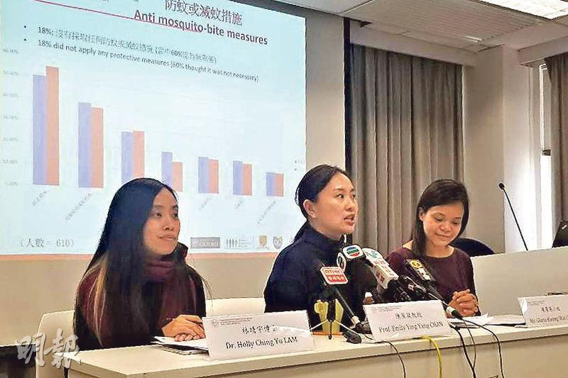 中大災害與人道救援研究所長陳英凝(中)及其團隊在今年9月訪問540名市民,發現七成在過去一年曾外遊的受訪者,在上次旅行無做防蚊措施。(高卓怡攝)