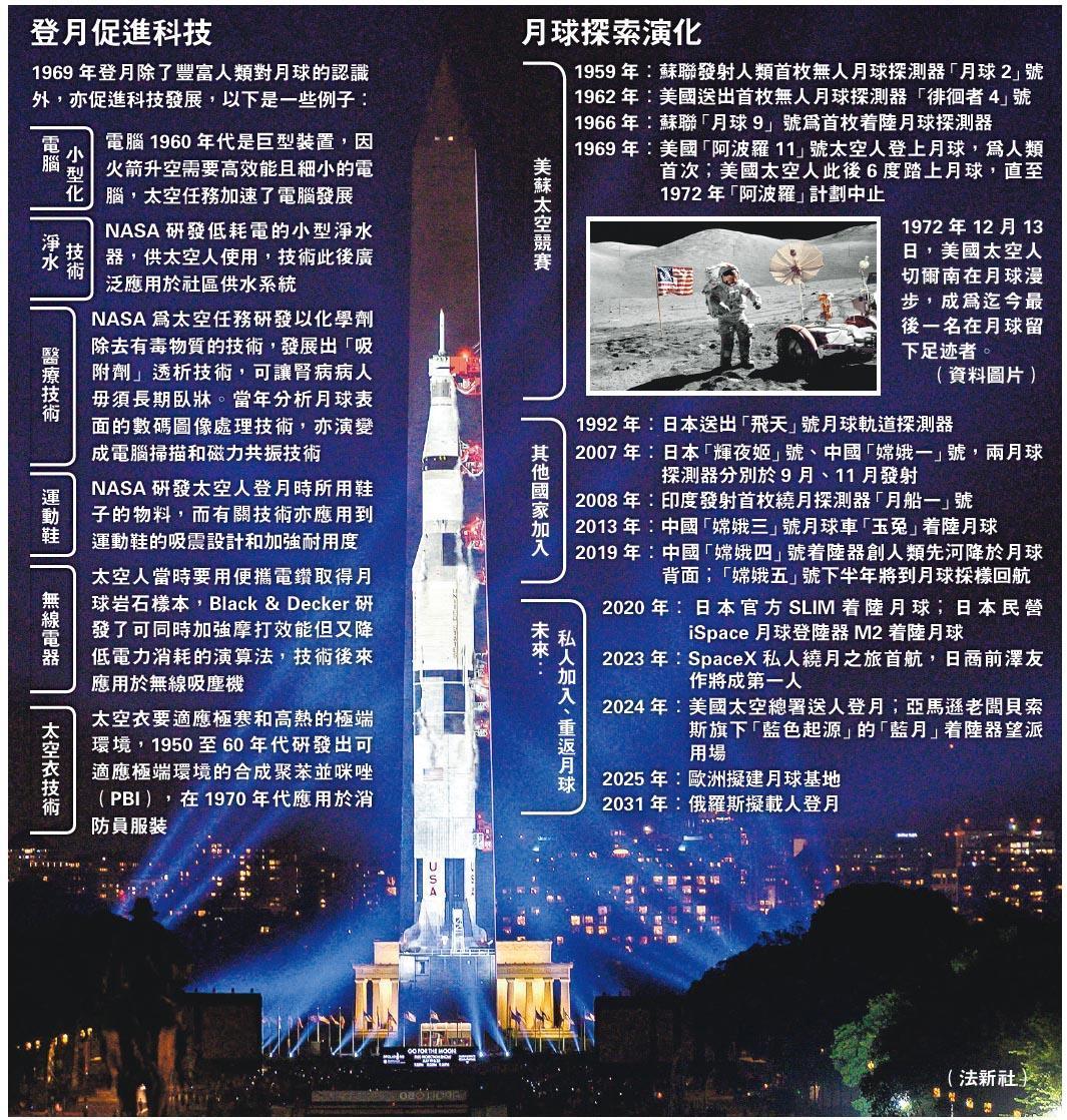 為慶祝人類登月50周年,當年裝載「阿波羅11」號太空船的「土星五號」火箭影像周二投射在華盛頓紀念碑上。(法新社)
