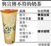 圖為此次檢測出一滴奶都沒有的「都可」品牌奶茶。(網上圖片)