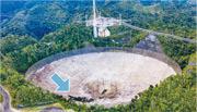 波多黎各阿雷西博天文台因多次纜索斷裂被打至出現多個孔洞(箭嘴示),復修無從,將被拆掉。(法新社)