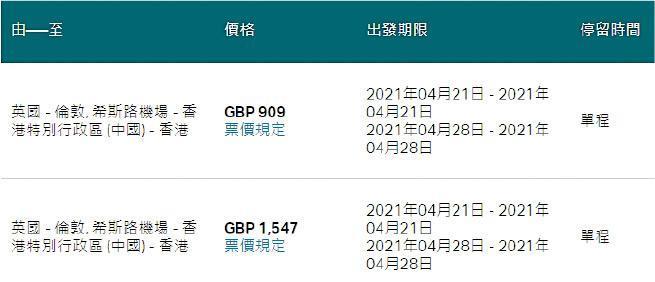 國泰航空昨日開放預訂英國回港指定航班,單程經濟艙票價909英鎊,折合9700多港元。(網上截圖)
